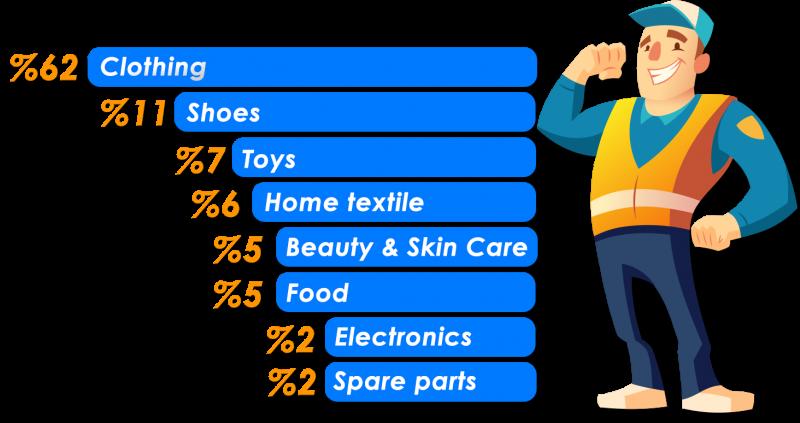 yollando-infografi-800x423